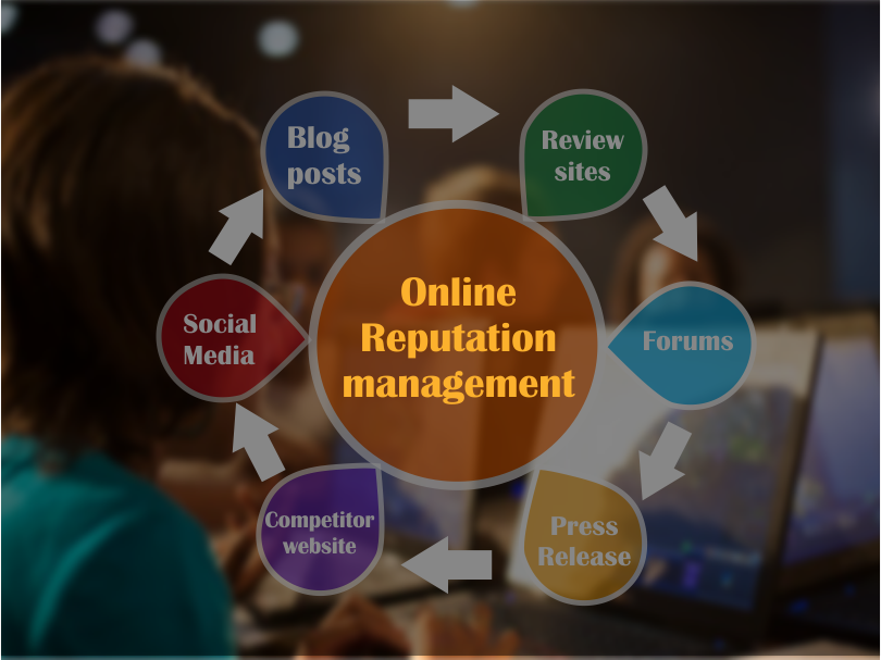 Online Reputation Management Company In Pune